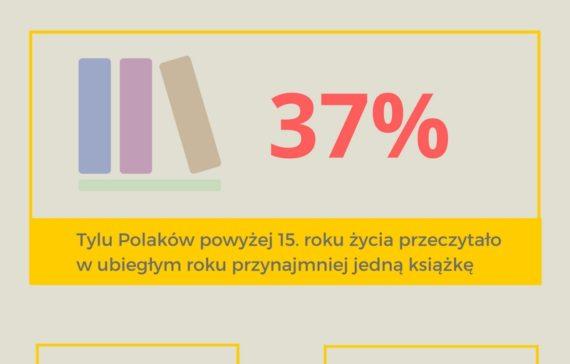 Stan (za)czytania!